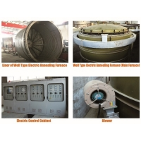 China Well type annealing furnace / eletric heating factory